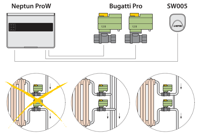 Схема установки кранов ТМ